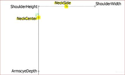 1-Create-Neck-points