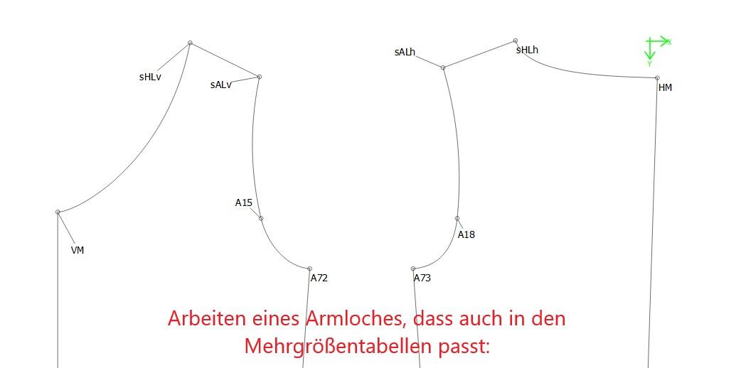 Armloch 1
