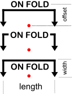 onfold